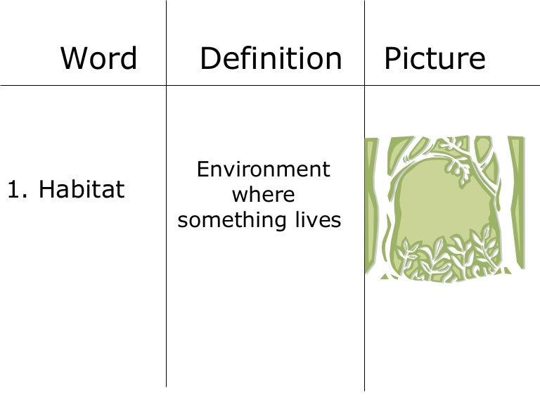 Habitat Niche Limiting Factors