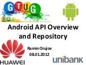 Hackathon Azerbaijan Android API Overview and Repository
