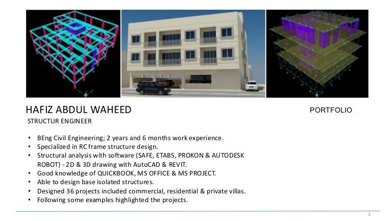Hafiz A Waheed Portfolio