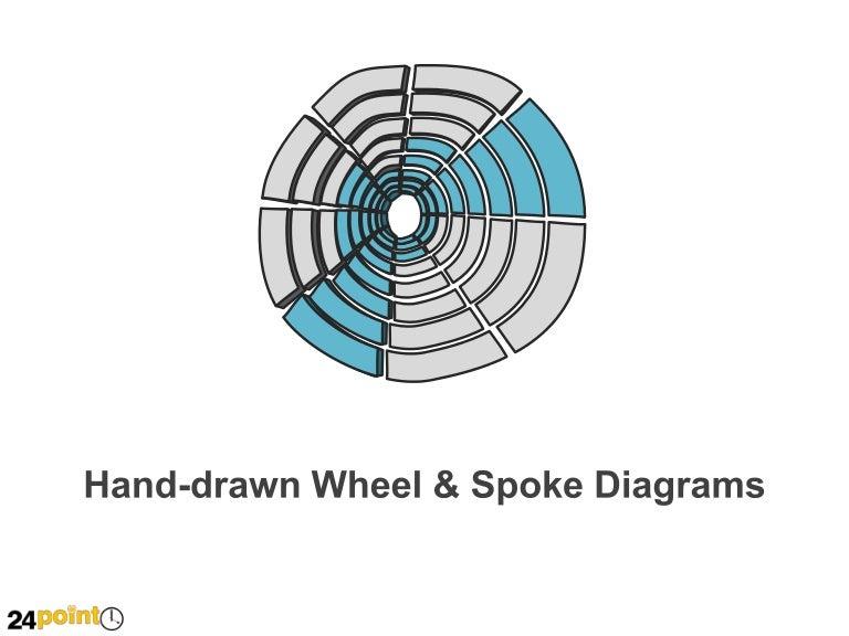 hand drawn wheel spoke diagrams powerpoint illustration rh slideshare net