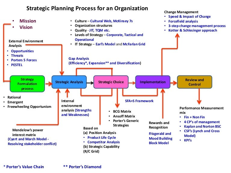 case analysis framework for marketing management The case analysis framework the case analysis framework presented here is a synthesis of the frameworks used by your professor and other marketing professors who use case analysis in their courses it will provide a solid structure to organize the diverse information presented in a case.