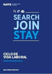 Hays, ciclo de vida laboral, what workers want report 2019
