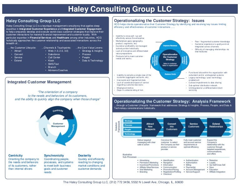 Hcg Information Placemat
