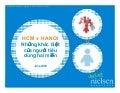 Ho Chi Minh City vs Hanoi - Regional Consumer Differences 2009