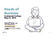 Ontario Colleges - Heads of Business 2018