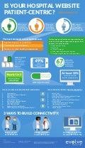 Healthcare infographic