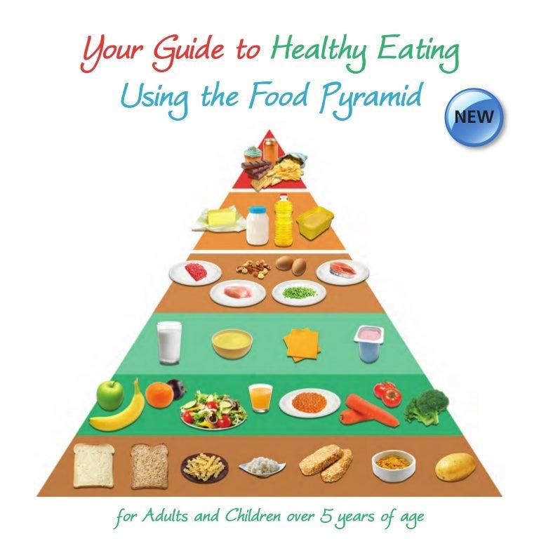 Healthy Eating Food Pyramid
