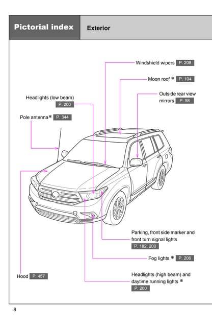 Toyota highlander repair manual 2001 2011