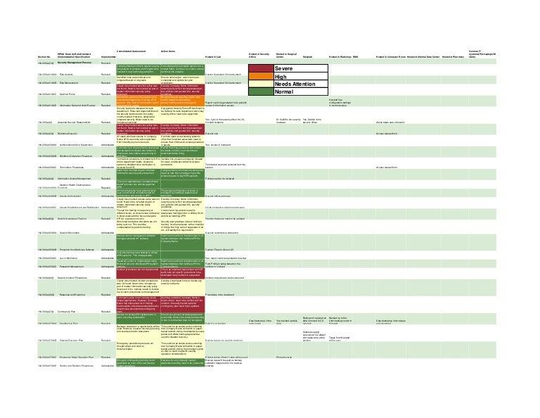 HIPAA HITECH Compliance Assurance Template - Hipaa risk assessment template