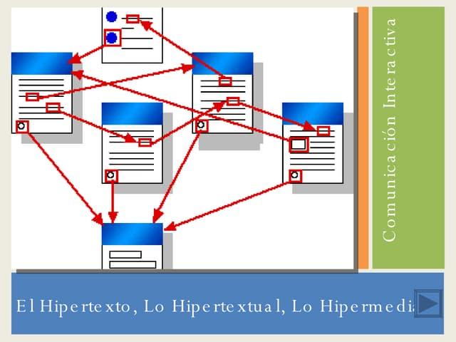 Hipertexto, Hipertextualidad,Hipermedia
