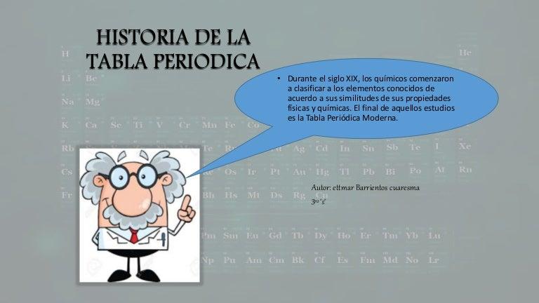 Historia de la tabla periodica periodica urtaz Image collections