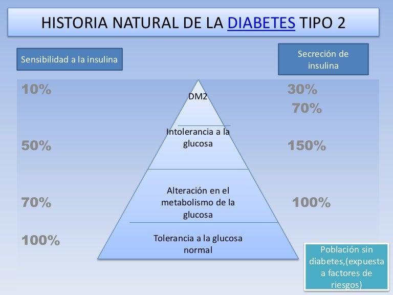 diabetes 2 historias