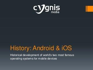 iOS vs Android History
