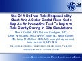 Alert 2017 kUse of a defined role/responsibility chart and a color coded floor code map as an innovative tool to improve role clarity during in-situ simulationshattab use of a defined role