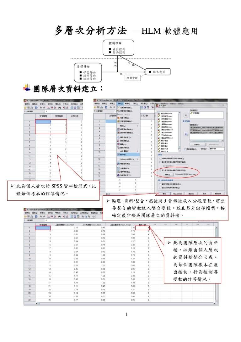 多層次分析方法Hlm軟體應用