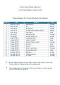 Indian Financial Market Holidays list 2014