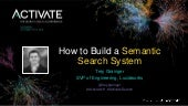 How to Build a Semantic Search System