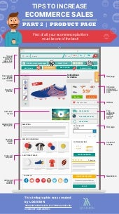 How to increase sales of your online shop - Part 2 | Product page