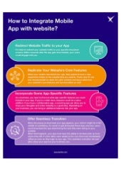 How to Integrate Mobile App with Website?