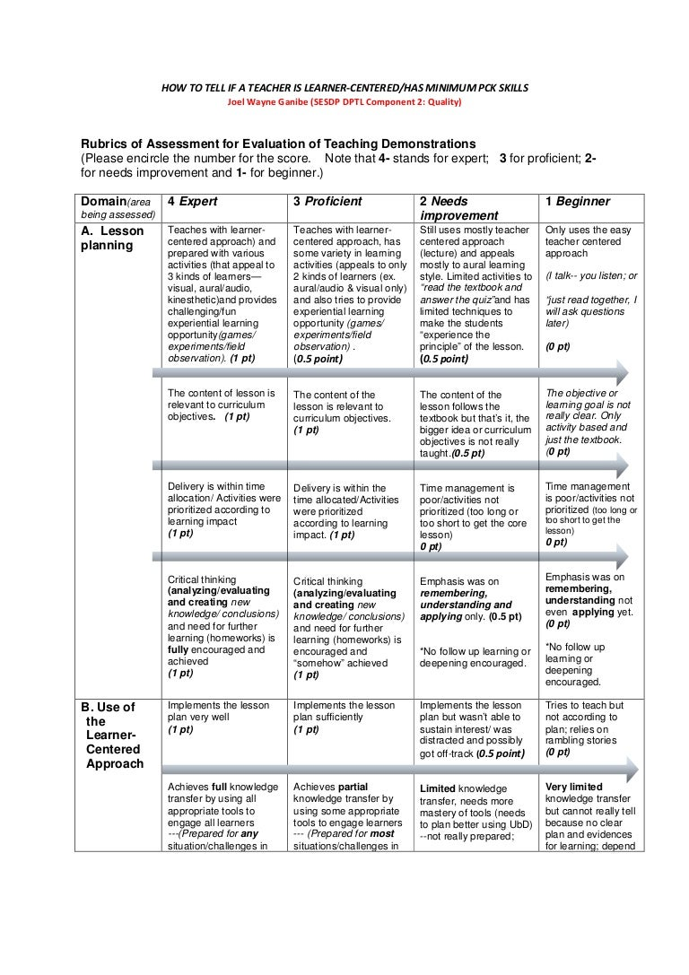 How2 tell rubrics of assessment for evaluation of teaching
