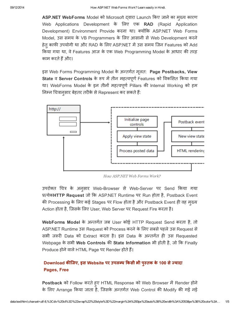 Asp.net Tutorial Pdf In Hindi