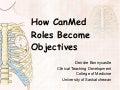 How CanMed Roles Become Rotation Objectives