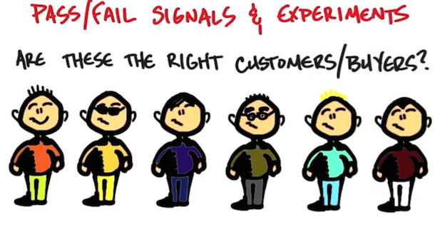 How Do I Know If I Have The Right Customers? 2 Minutes to See Why
