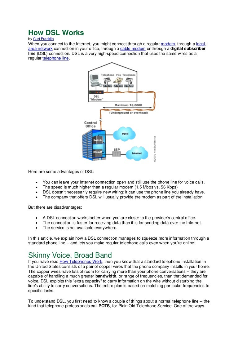 how dsl works rh slideshare net How Does a Computer Work Diagram DSL Network Drawings