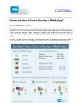 How much does it Cost to Develop a Mobile App?