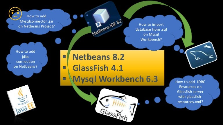 How to add jdbc connection on netbeans + glassfish + mysql work…