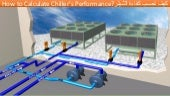 How to Calculate Chiller's Performance & ROI when Replacing- كيف تحسب كفاءة الشيلر وجدوى فترة الاسترداد  -by New Getco