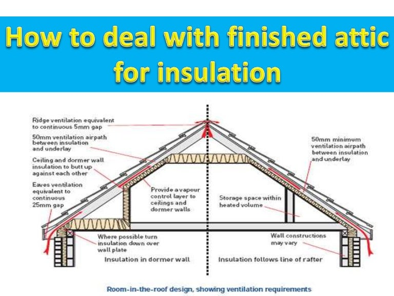 sc 1 st  SlideShare & How to deal with finished attic for insulation