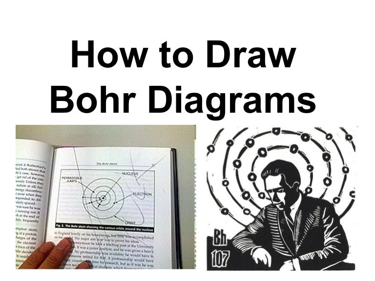 How To Draw Bohr Diagrams Slideshare
