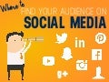 How To Find Your Target Audience On Social Media by Tom Abbott, Soco Selling