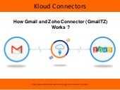 How to integrate gmail with zoho crm