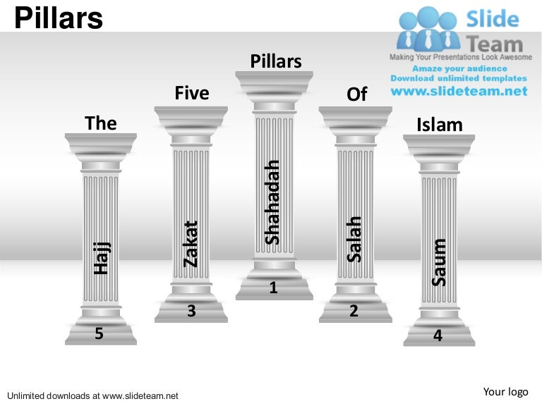 How To Make 5 Pillars Of Islam Presentation Templates And Slides And
