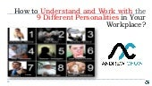 How to Understand and Work with 9 different Personalities in your Workplace