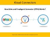 How zoho and free agent connector (ztfa) works