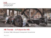 HR Trends – A Future for HR