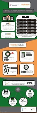 HSELanD infographic 2014