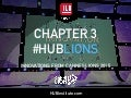 #HUBLIONS : INNOVATIONS FROM CANNES LIONS 2015