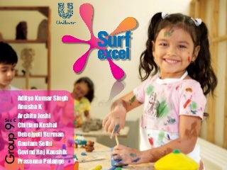 Surf Excel IMC in India
