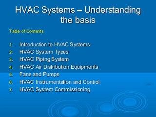 Hvac Presentation