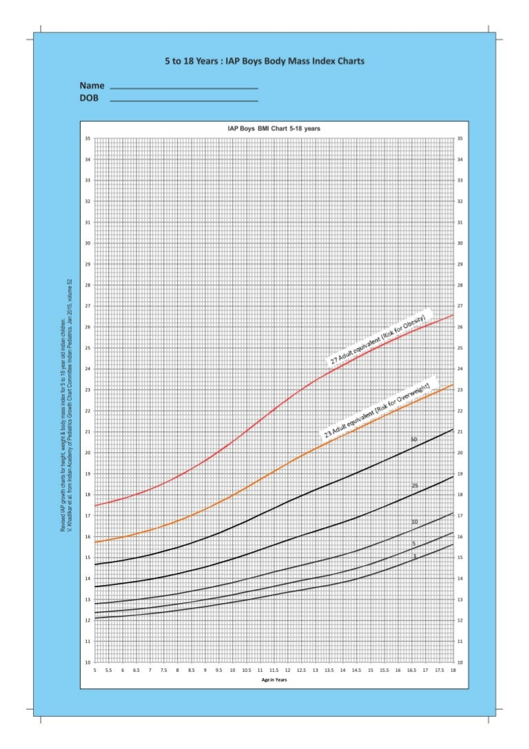 Iap growth charts 2015 nvjuhfo Image collections