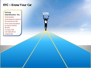 Know Your Car with VIN Check