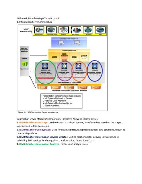 Job pdf and flow datastage design data infosphere ibm