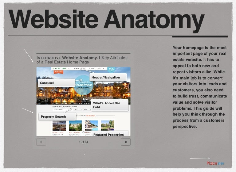 Ibook Anatomy Of A Real Estate Website