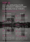 2016 Top 10 Critical Infrastructures and SCADA/ICS Cyber Security Vulnerabilities & Threats
