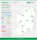 Ireland's FDI locations 2014 - Infographic