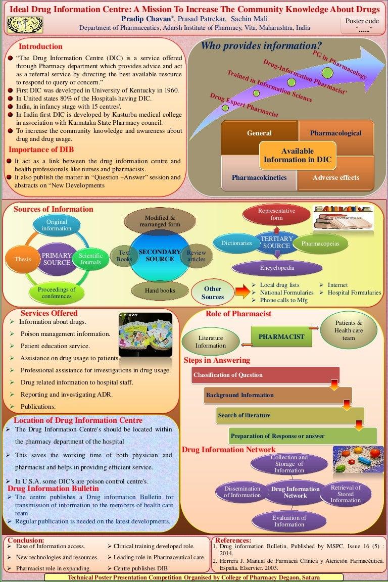 ideal drug information centre - Drug Information Pharmacist